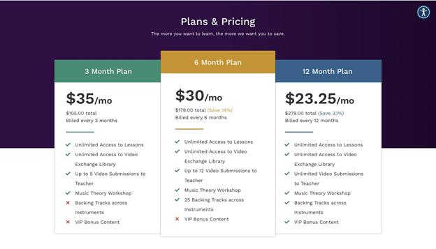 Artistworks pricing plans.